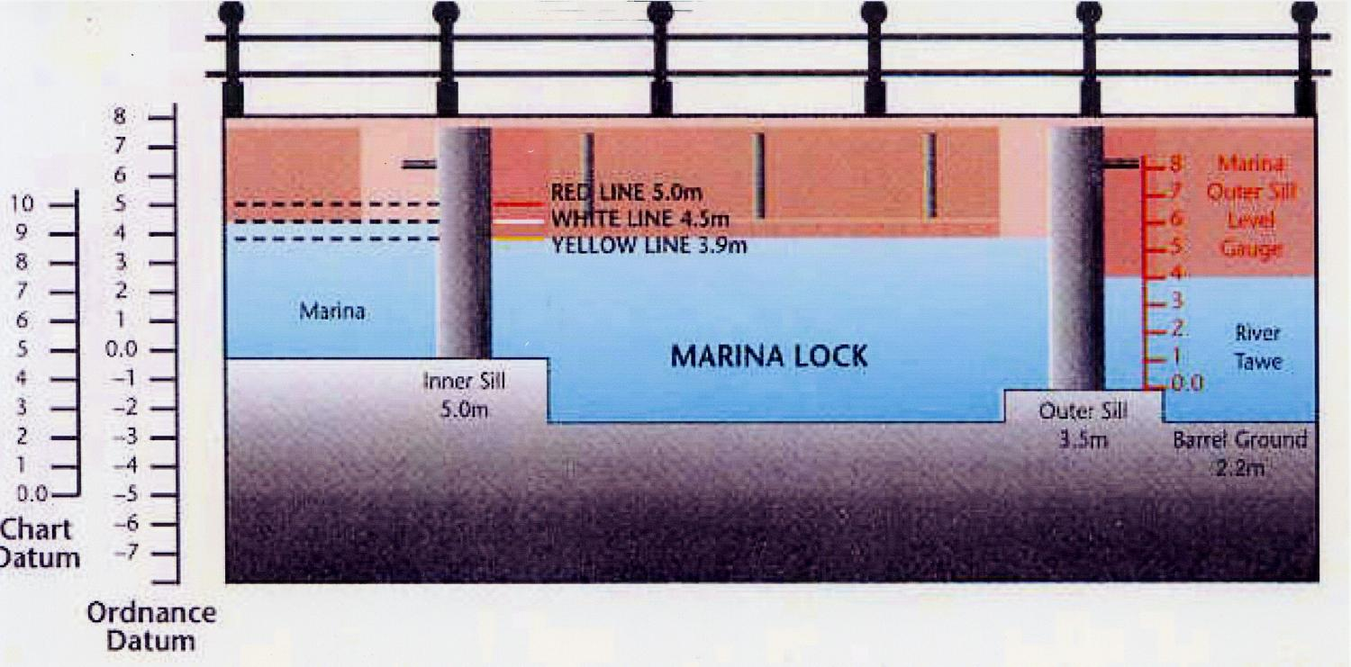 Mumbles motor boat fishing club note acd is also referred to as chart datum cd this is safe enough if there is only one chart datum about nvjuhfo Images