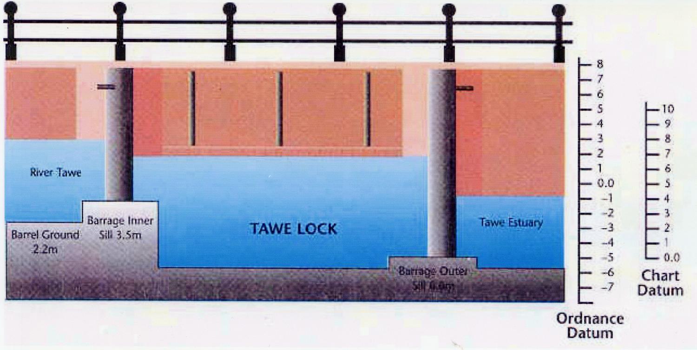 Mumbles motor boat fishing club chart datum ordnance datum nvjuhfo Images